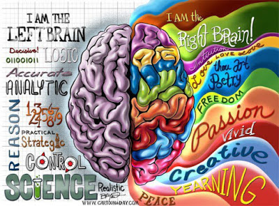 Interesting Reasons Coloring Help Our Brain Relax
