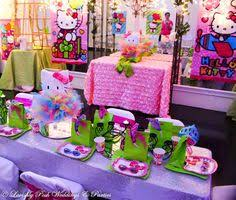 10 Things You Must Have at Your Kids Hello Kitty Party