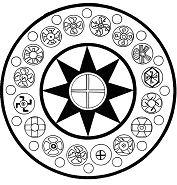 Motherland Mu Mandala