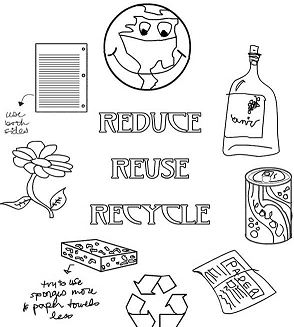 Using Waste For Recycling