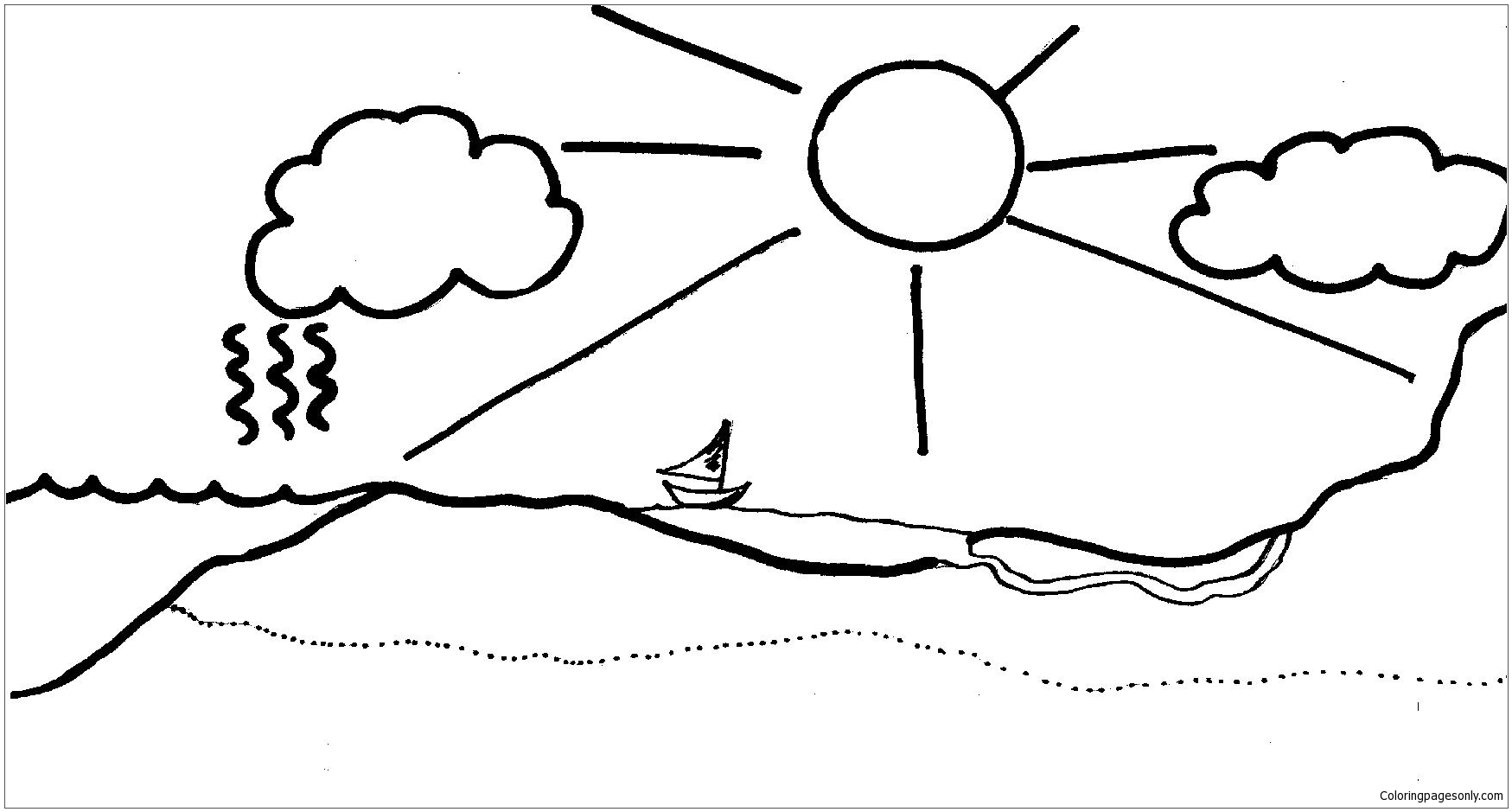 Water Cycle 2 Coloring Page